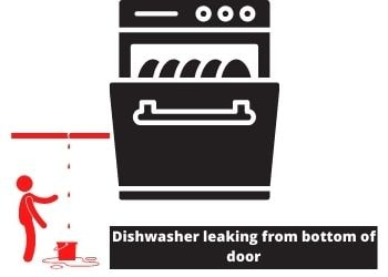 Dishwasher Leaking From Bottom Of Door